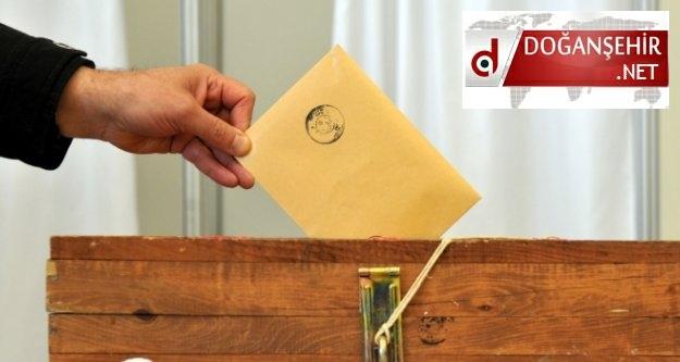 Doğanşehir  2018 Seçmen Bilgisi (Sandık Sandık)