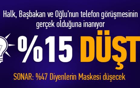 AK Parti'nin oyları o telefon'dan sonra %15 düştü