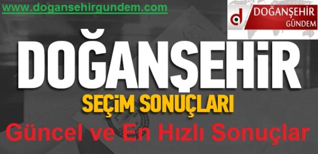 Doğanşehir Güncel Seçim Sonuçları -2015