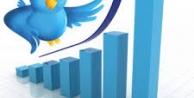 Twitter toplu takip kodu 2016 (Programsız)