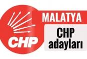 27. Dönem Milletvekili  Seçimi Malatya CHP  Adayları
