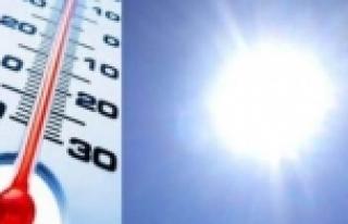 Aşırı Sıcak Hava Uyarısı