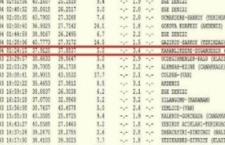 Doğanşehir de 3.4 büyüklüğünde deprem meydana...