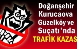 Doğanşehir Kurucaova Güzelköy ve Suçatı'nda...